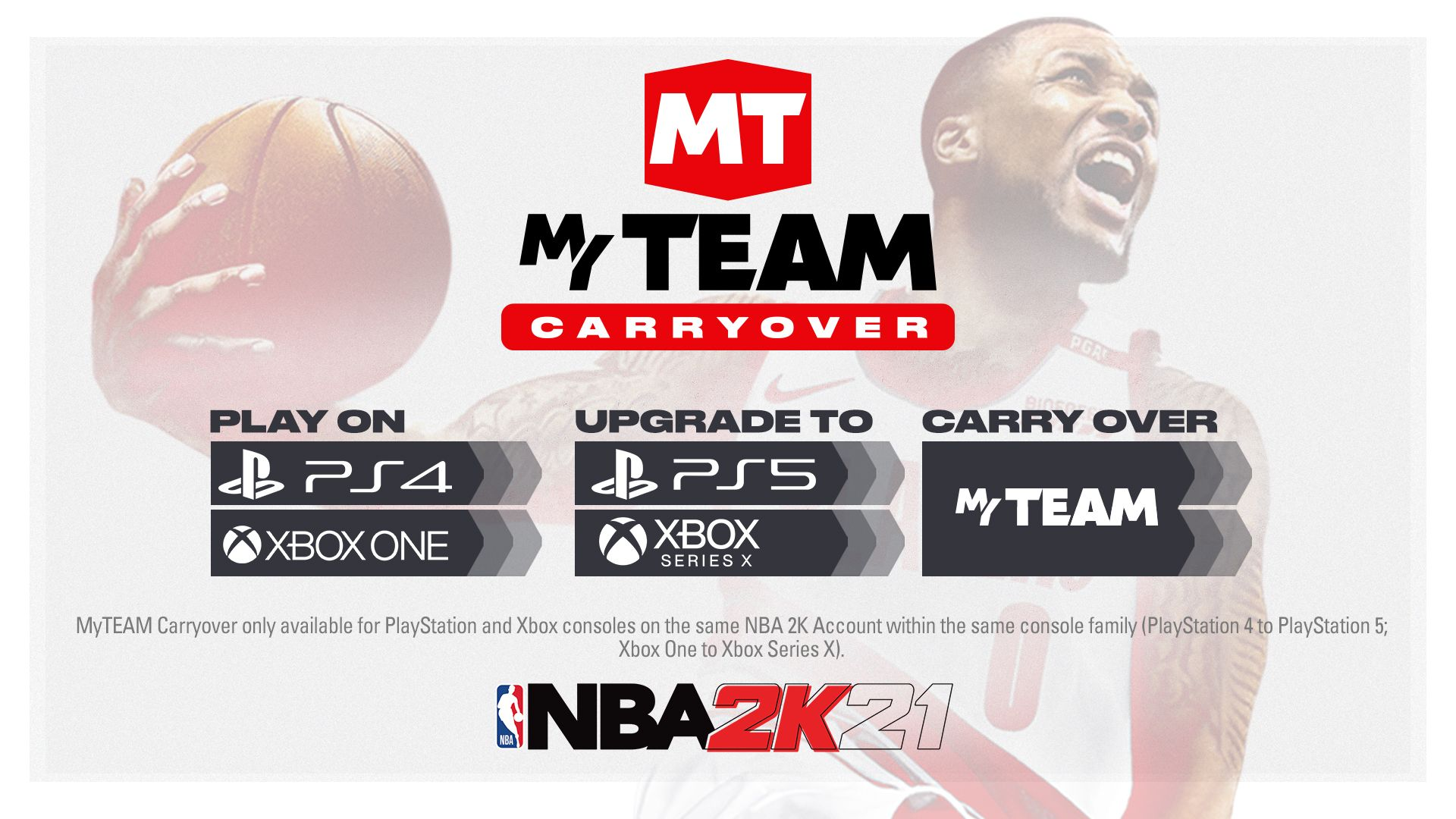 Nba 2k21 Myteam Courtside Report