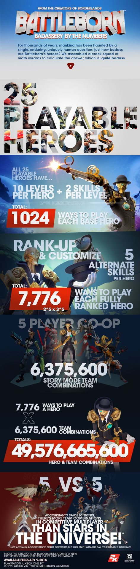 bb_infographic_numbers_lg that's a lot of battleborn! (in numbers) battleborn