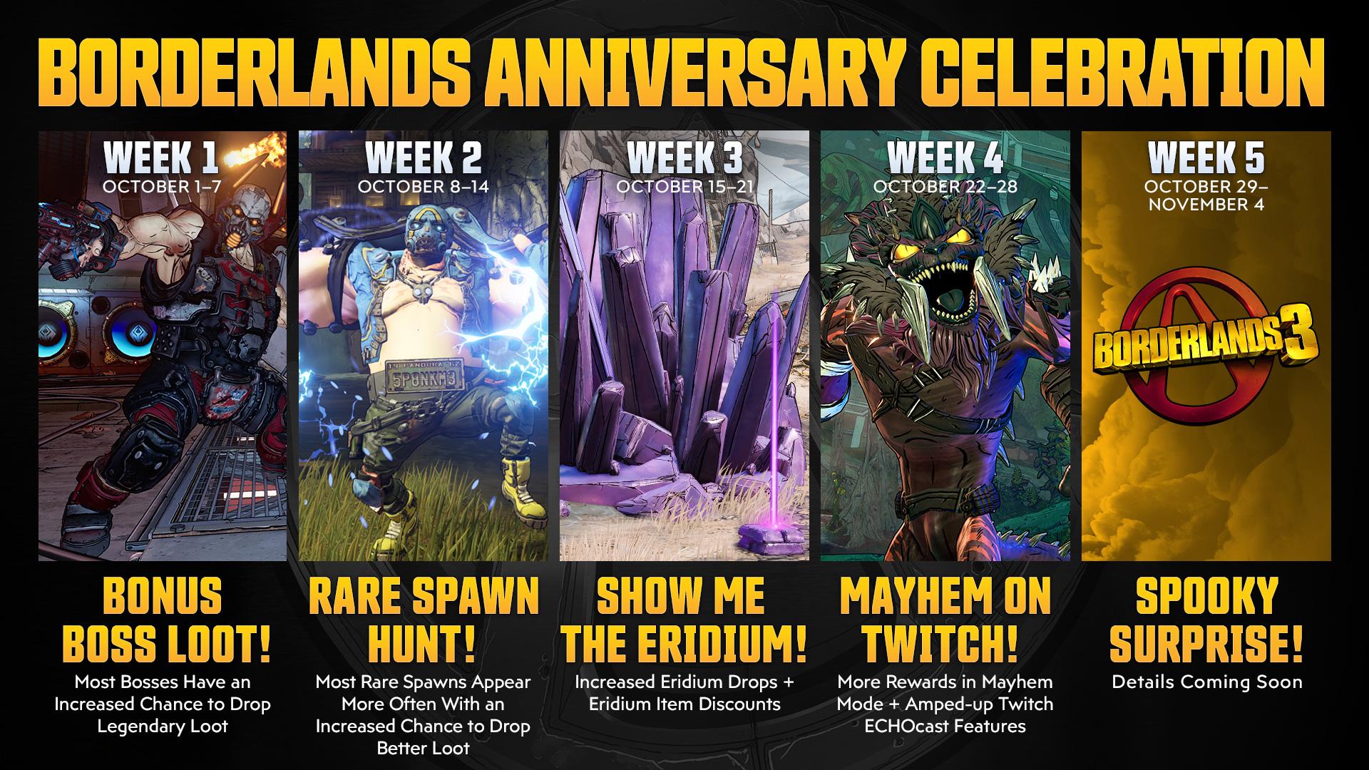 Desata el caos durante una semana con el nuevo evento de Borderlands 3