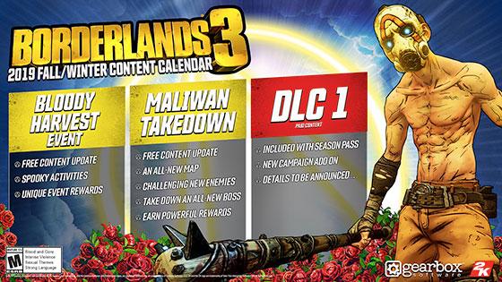 Detallado el endgame de Borderlands 3, solo para los auténticos buscadores de la cámara