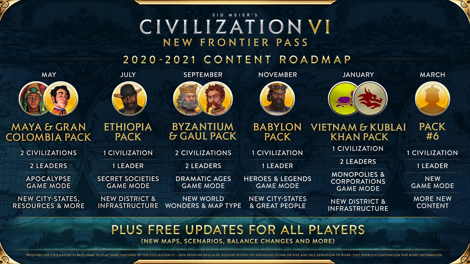 文明6(Sid Meier's Civilization VI)【v1.0.10.15】赠送文明345合集 单机.局域网联机插图1