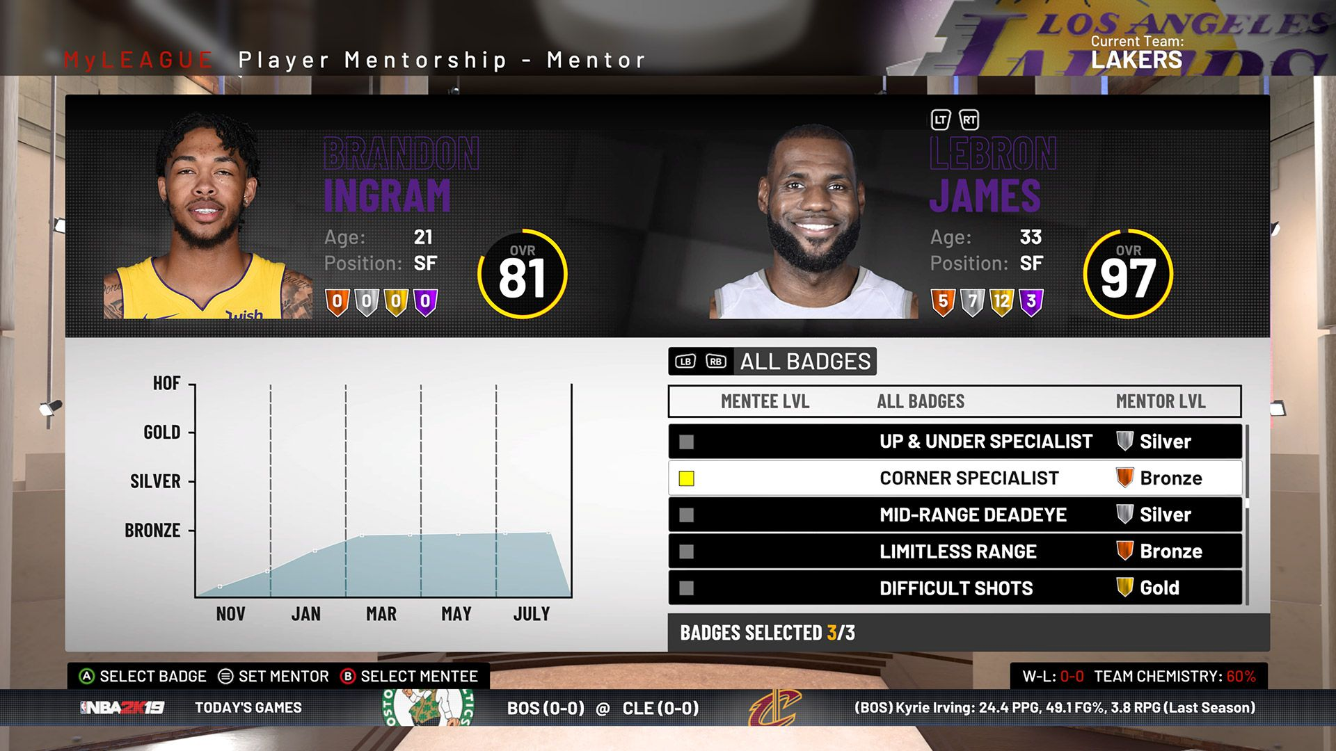 f051c2cf26c NBA 2K19's brand new Player Mentorships feature allows you to control the  progression of your younger players. When assigning a veteran on your team  to ...